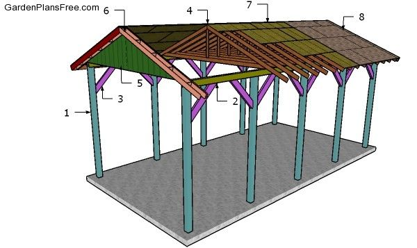 20x40 Rv Carport Plans Free Pdf Download Free Garden Plans How To Build Garden Projects Diy Carport Rv Carports Carport Plans