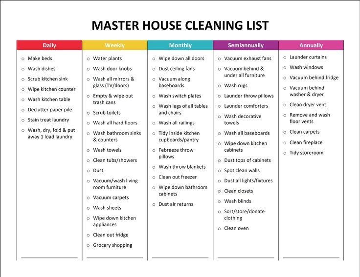 Master House Cleaning List i don't clean, but I thought this was good to give to my cleaner so she knows what I want done.