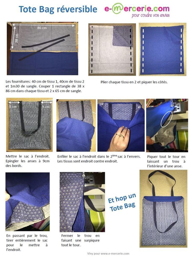 Tuto de Tote Bag reversible expliqué pas à pas en photos. Plus