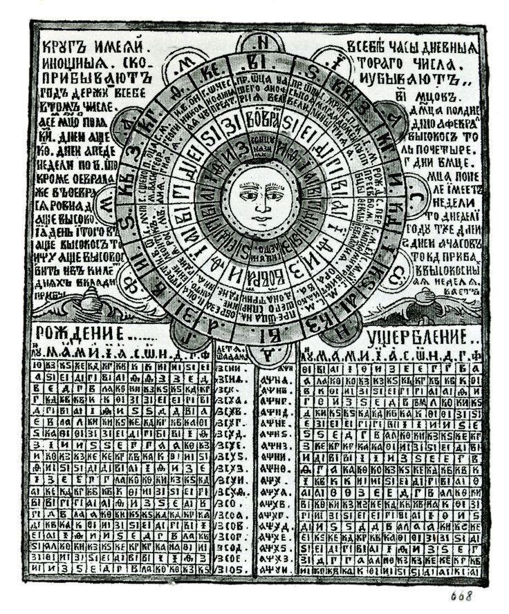 Древний лунный календарь картинки
