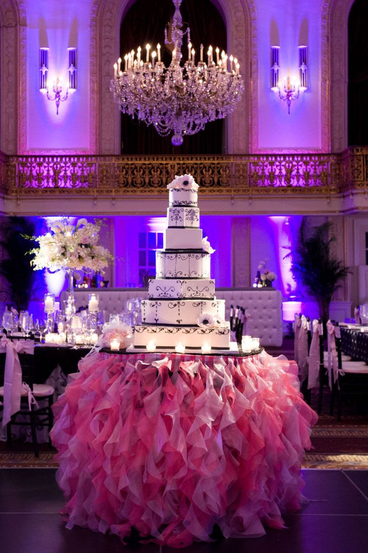 Wedding Cake Table Ideas round wedding cake table decorations using flowers and candle votive Wedding Cake Table With Ruffled Skirt