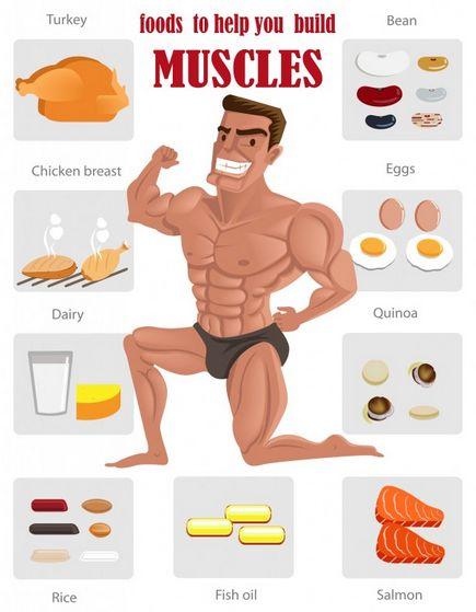Body-Buildin.com: 6 Essential Foods For Every Bodybuilder