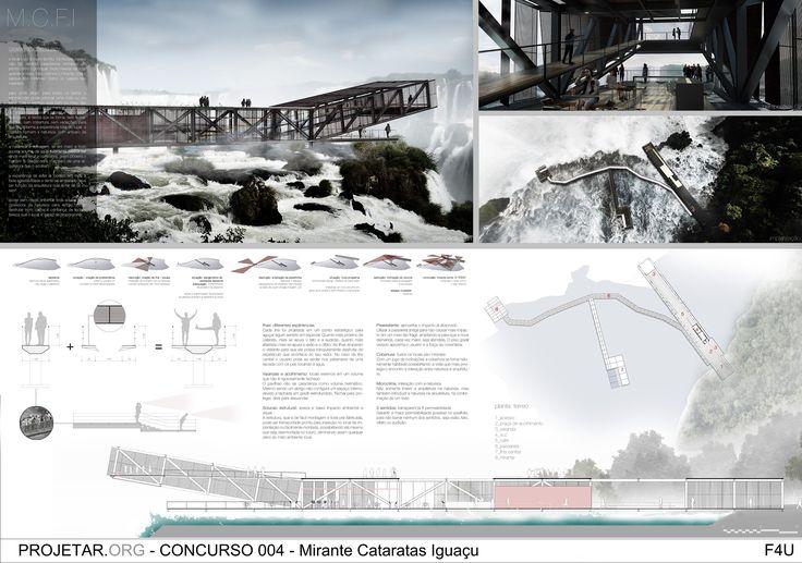 Premiados – Concurso – Mirante das Cataratas do Iguaçu