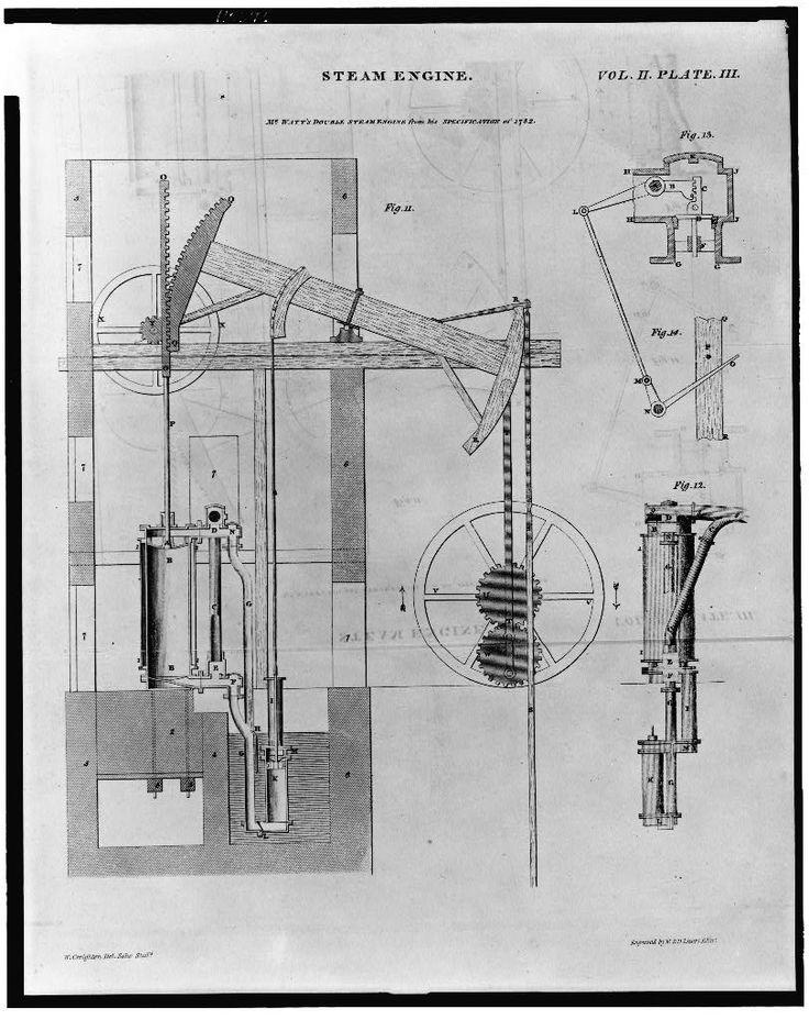 Entwurf für einen Dampfraumschiffantrieb von Mister Watts.