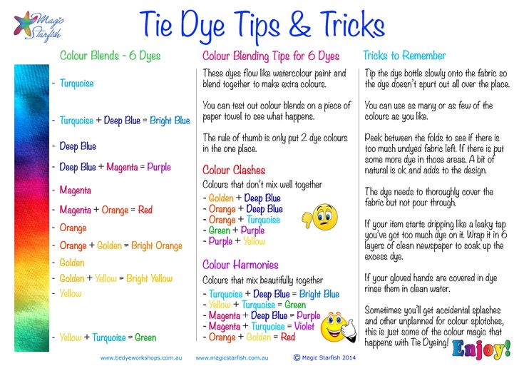 Discover important Tips and Tricks when creating 6 colour Tie Dye Rainbows. + Tips on how to put the dye on to get the best results.