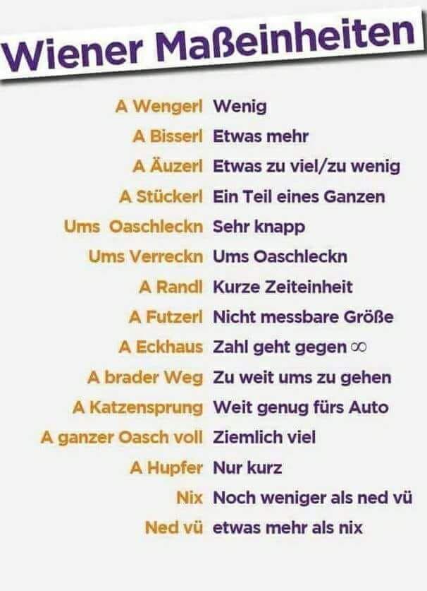 Wiener Sprüche