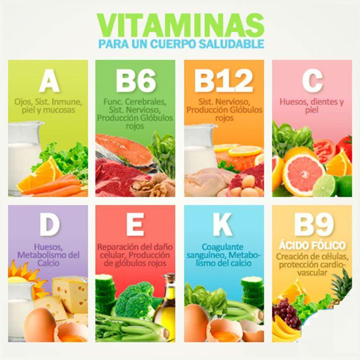 Vitaminas y sus funciones nutrici n nutrici n pinterest - Alimentos con muchas vitaminas ...