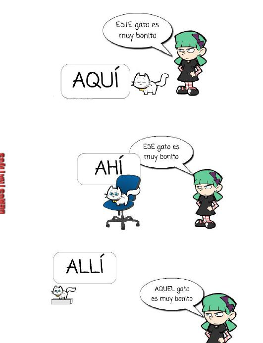 http://www.profeland.com/ Aquí, ahí, allí | A1 | Pinterest