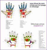 reflexologie main - Yahoo Image Search Results