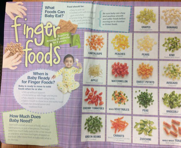 Finger Foods (With images) | Finger foods, 9 month old ...
