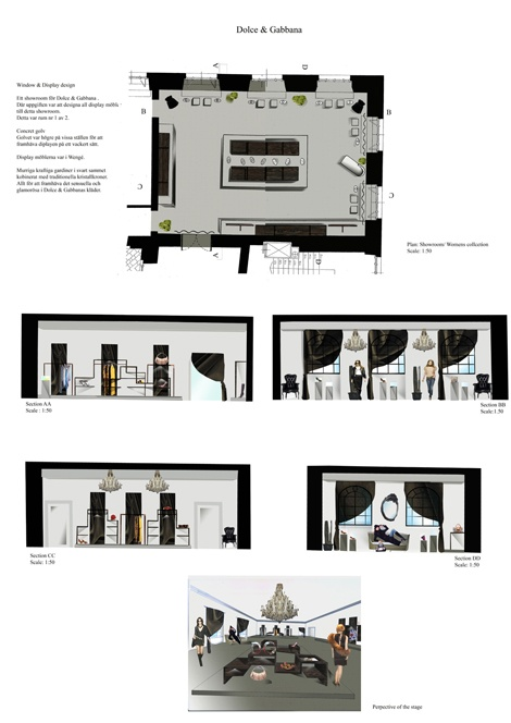 Simple plan and elevations display pinterest retail - Visual merchandising head office jobs ...