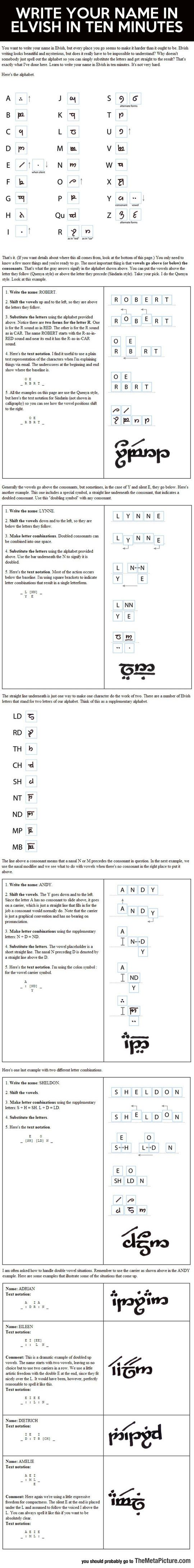 How To Write Your Name In Elvish In 10 Minutes