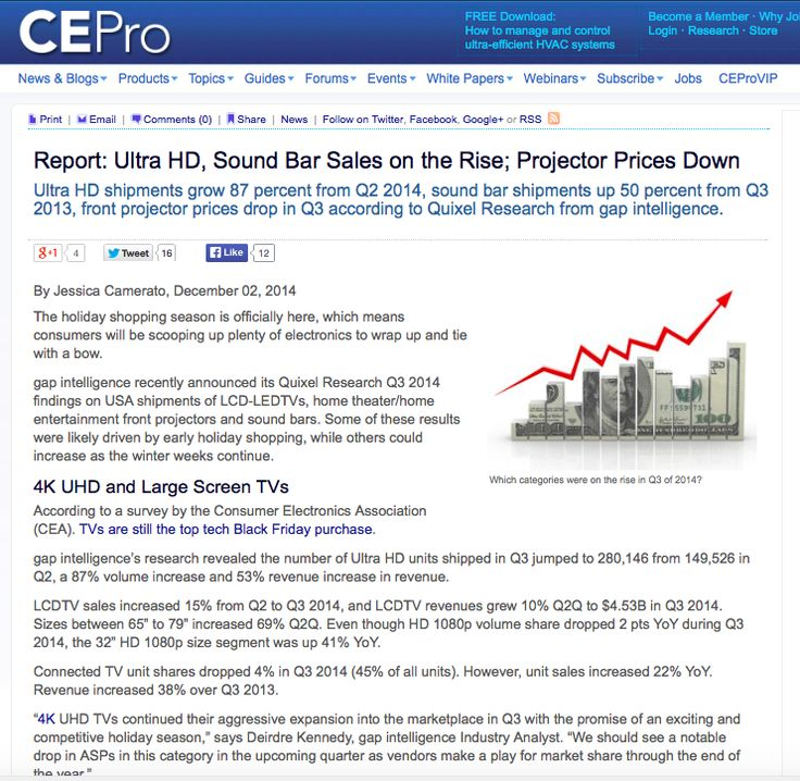 """Gap Intelligence in CE Pro Magazine """"Report: Ultra HD, Sound Bar Sales on the Rise; Projector Prices Down"""""""