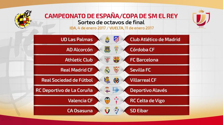 Octavos de altura en la Copa del Rey: Real Madrid-Sevilla Athletic-Barcelona y Las Palmas-Atlético