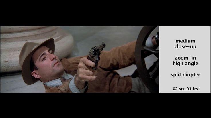 shot-by-shot breakdown of Brian DePalma's Untouchables gunfight scene