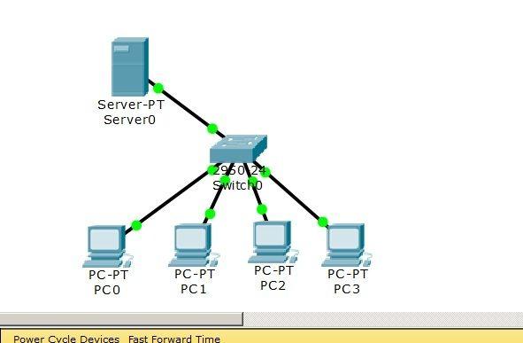 Cara Membuat Simulasi Jaringan DHCP Di Cisco Packet Tracer