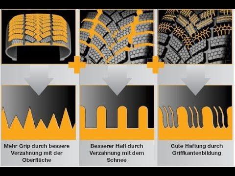 autoreifen günstig Der Reifen eines Rades ist der äußere Umfang und die Lauffläche .  Er überträgt die Kräfte zwischen Rad und Straße.  Reifenaufstandsfläche ist der Bereich des Reifens genannt die mit dem Boden in Kontakt ist.  Reifen mit einer Antriebswelle der Dokumente mit der Maschinenleistung produziert übertragen.  Der Reifen trägt die Last des Rades; z trägt auch die Kraft in Kurven. Melden Sie sich an Ihre Reifen Kette für weitere Informationen Abonner sur votre chaine Reifen pour…