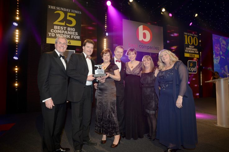 Sytner Group Takes Fourth in Sunday Times Best Big Companies to Work For Awards