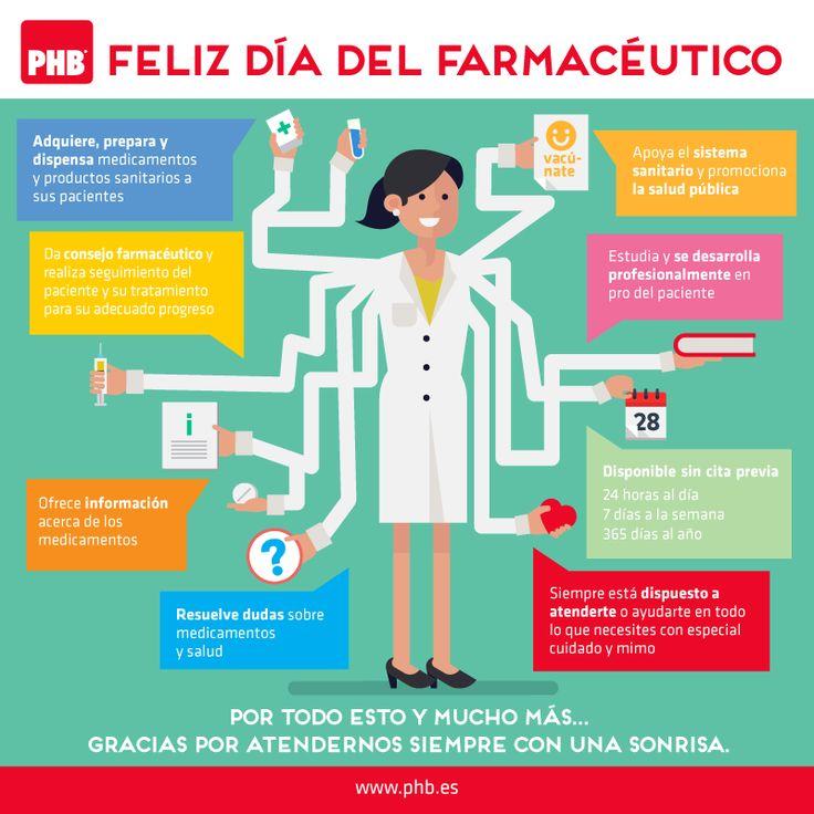 ¡Feliz día del farmacéutico!