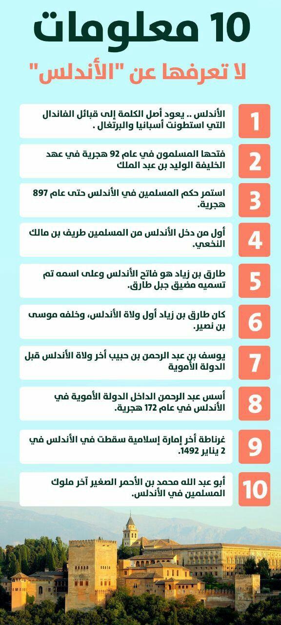 10 معلومات لا تعرفها عن الأندلس Positive Notes Life Rules Learning Arabic