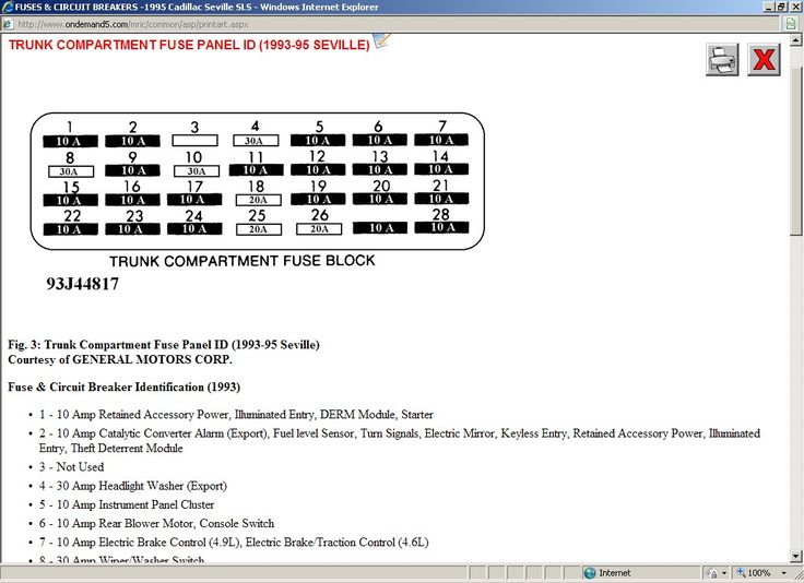 Cadillac Fuse Box Diagram Wiring Amazing Collections