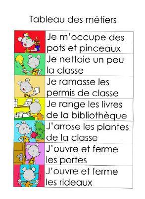 Affichage divers affichage pour la classe dont les for Stage de gestion chambre des metiers
