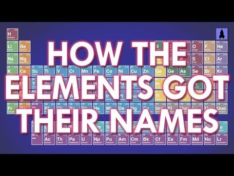 How the Elements Got Their Names