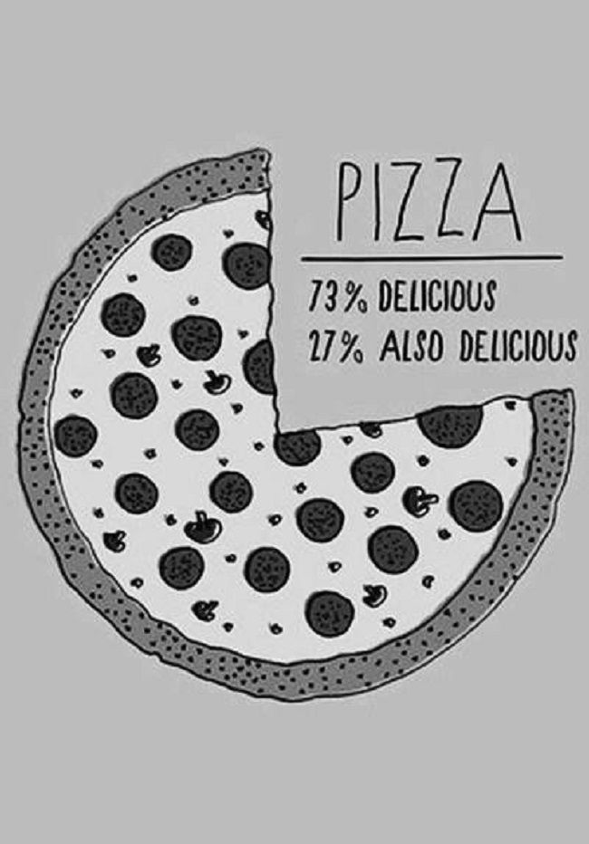 Artikel, Pizza Quote (3)~ Why not? Pizzas have... Um. Stuff. Too. Wtf, they're just so damn good! (^-^)