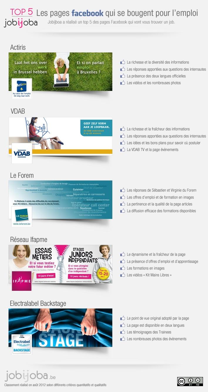 infographiste offre d'emploi belgique