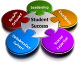 1000+ images about Professional Learning Community on Pinterest ...