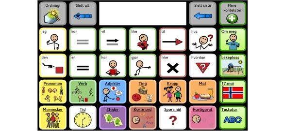 Tobii Sono Flex er et systematisert symbolordforråd og et verktøy for alternativ og supplerende kommunikasjon (ASK). Symbolene gjøres om til tydelig tale og tilbyr et språk til personer som ikke enda kan lese og skrive. http://www.ergostart.no/tobii-sono-flex