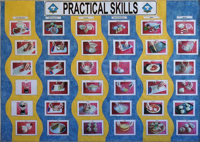 Food Room Displays - practical skills