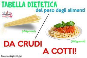 TABELLA DIETETICA del peso degli alimenti da CRUDI a COTTI! Tabelle da consultare ogni volta che si ha bisogno di sapere il peso degli alimenti cotti.