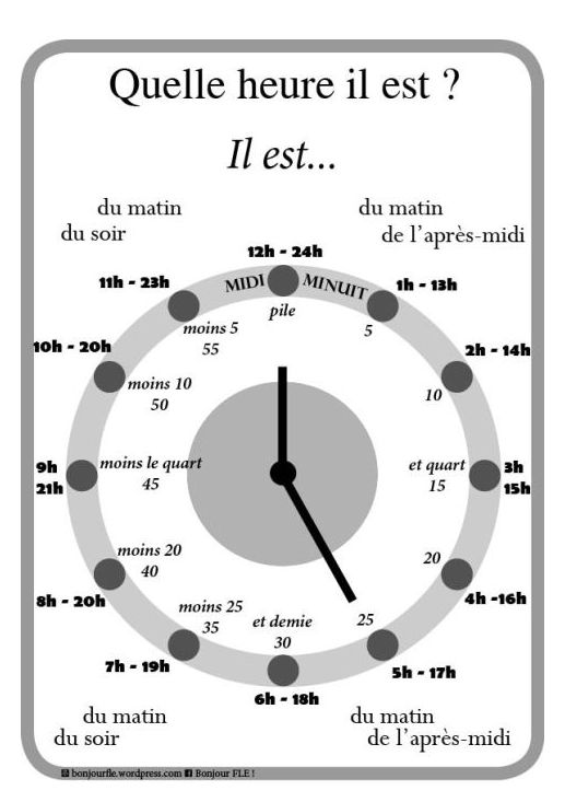 8 best french images on pinterest telling time the hours and math lessons. Black Bedroom Furniture Sets. Home Design Ideas