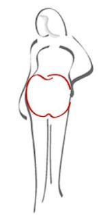 """Maçã ou forma de """"v"""" (triângulo invertido) - A Escolha do Vestido de Noiva – Parte I – Silhueta - Formato do Corpo e Como Valorizar Seu Tipo de Corpo - Escolhendo o Vestido de Noiva Ideal"""