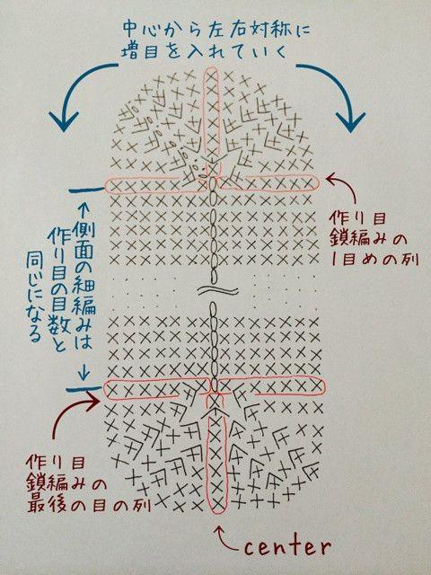 「楕円 カギ編み 編み図」の画像検索結果