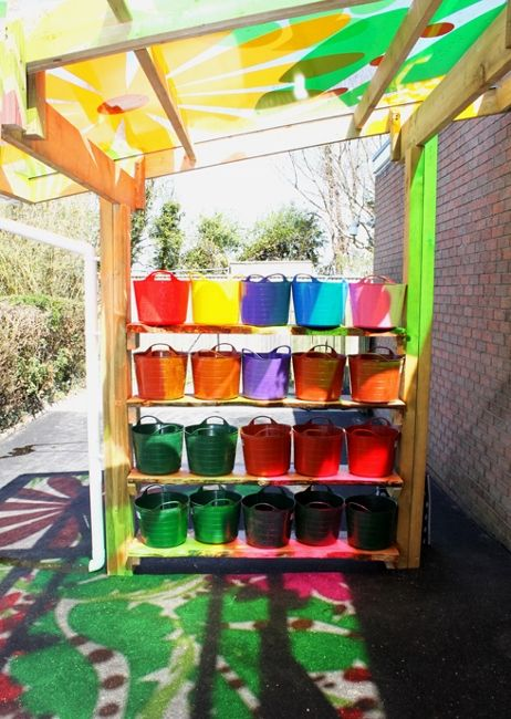 17 best images about outdoor classroom ideas on pinterest