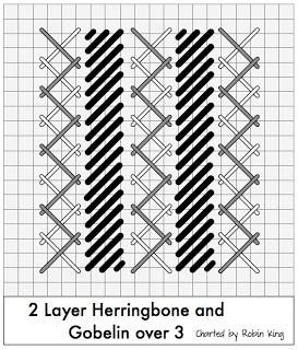 Needlepoint Study Hall: 2 layer herringbone and Gobelin over 3