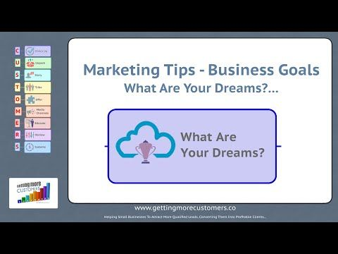 Small Business Marketing Tips -  What Are Your Dreams?