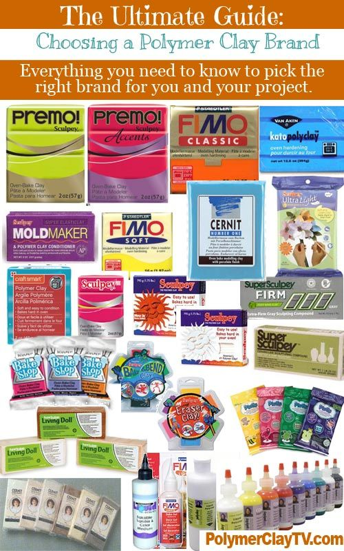 Ultimate Guide to Polymer Clay Brands