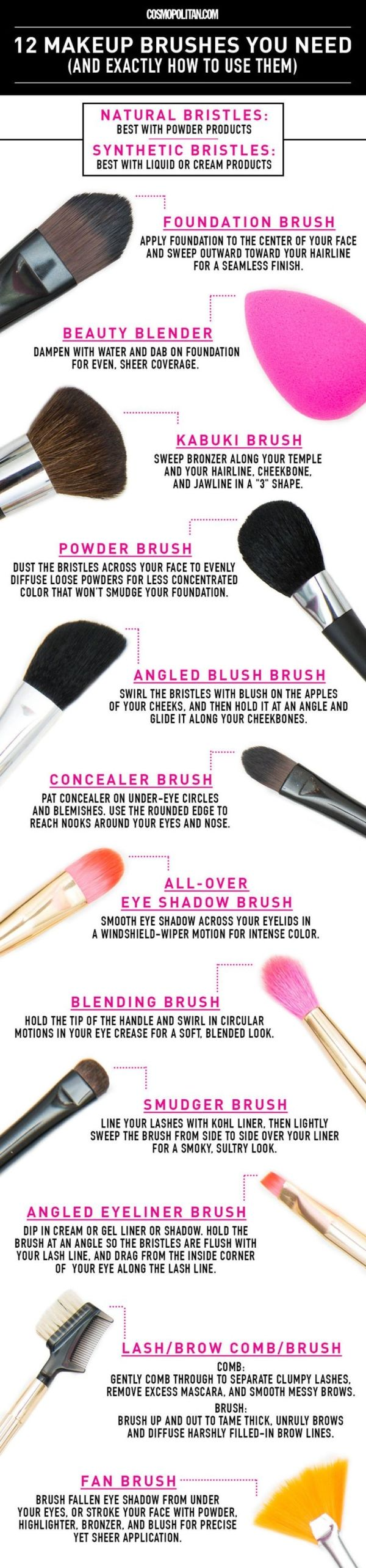 THE BEST MAKEUP BRUSHES GUIDE: Cosmopolitan.com rounded up the best and most helpful beauty brushes and makeup tools every girl needs in her arsenal. Here you'll learn how to use each tool and what makeup to use with it. Click through to see beauty tutorials that teach you the best way to apply makeup and use these must-have brushes including a foundation brush, beauty blender, powder brush, angled blush brush, concealer brush, blender brush, eyeshadow brush, and more. by oldrose