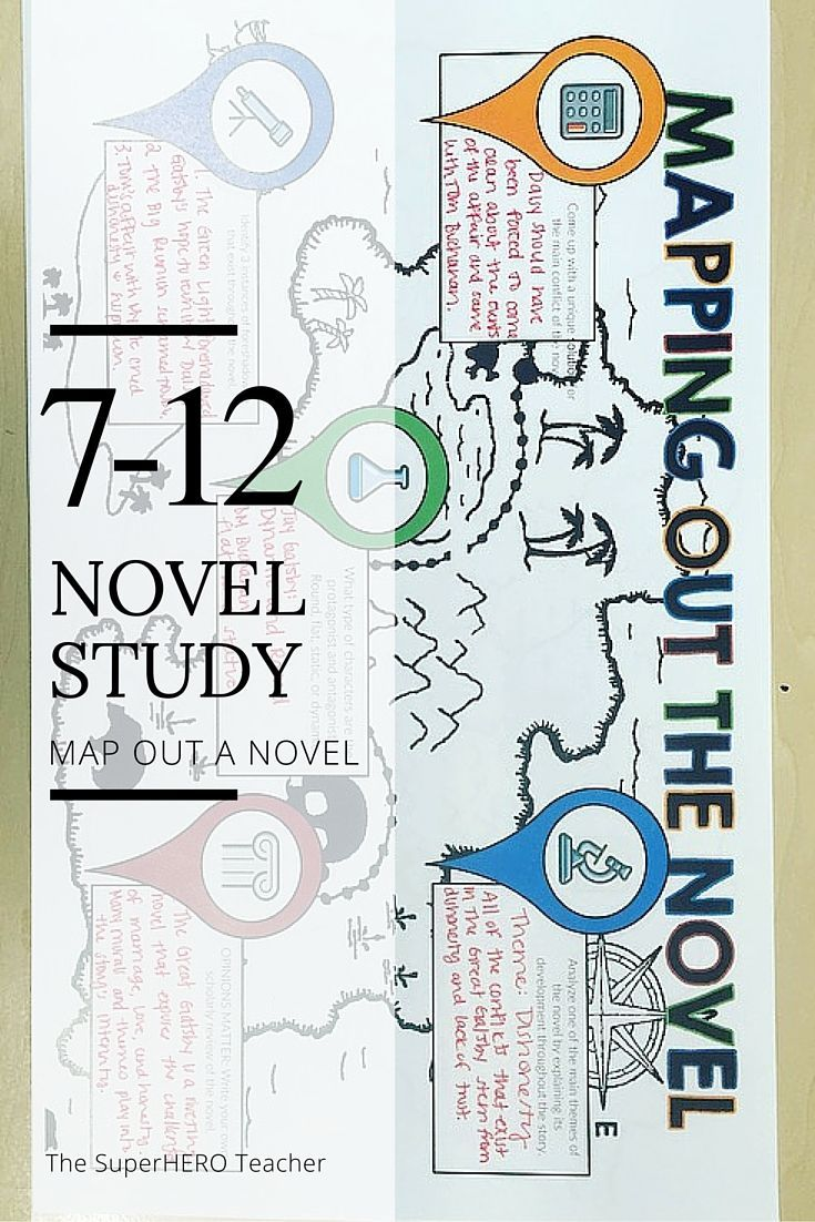 "Help students ""map out"" the most significant components of the novel by having them complete this interactive novel study for ANY piece of literature. Middle and high school ELA grades 7-12"