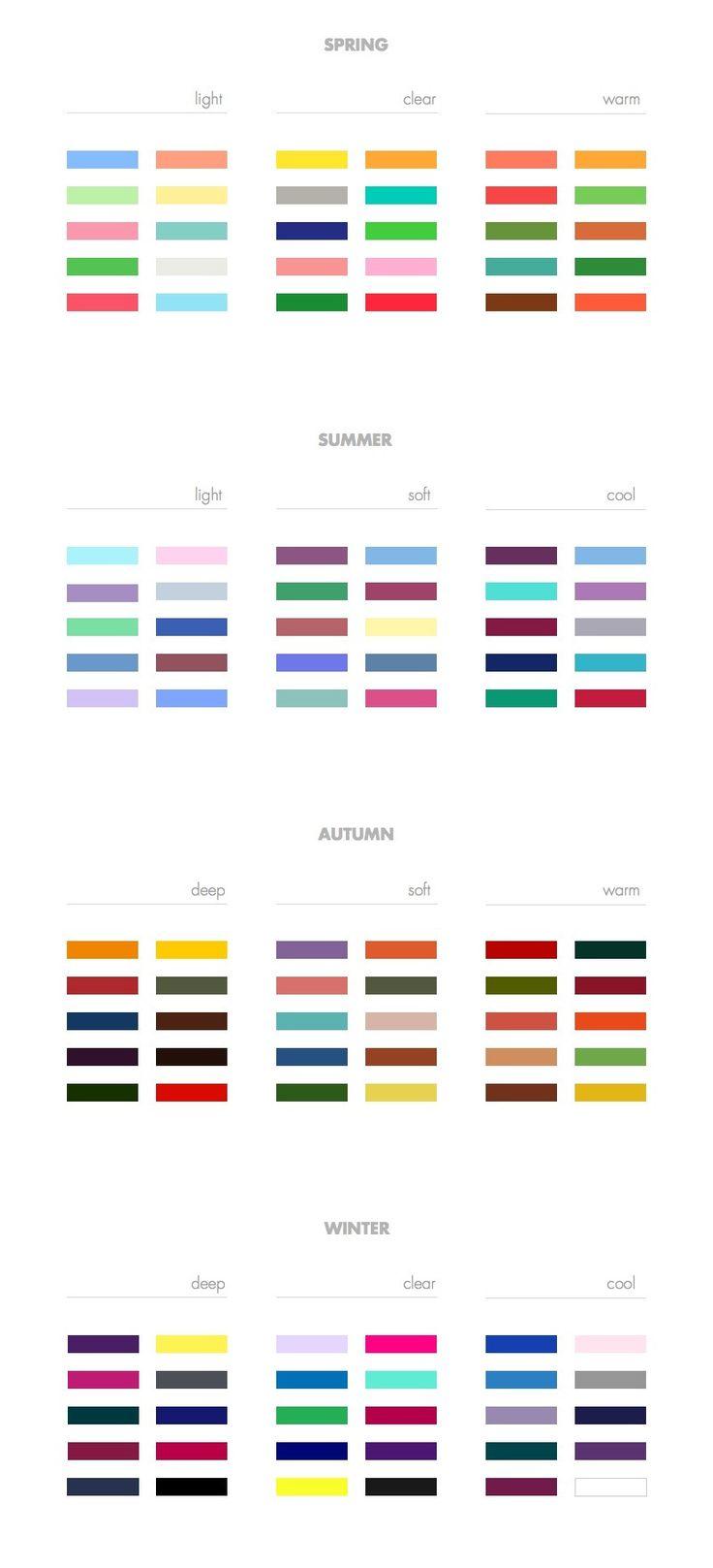 tonalidades que direcionam maquiagem de acordo com análise de coloração pessoal