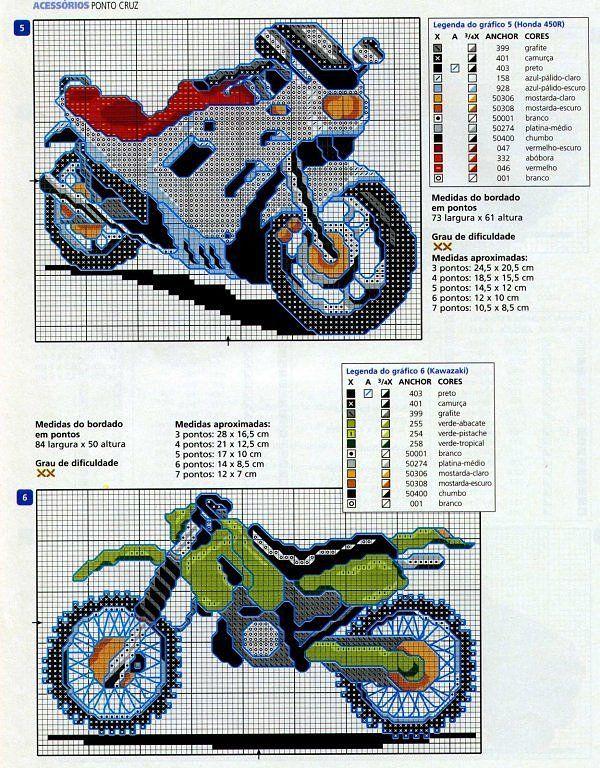 graficos motos | Aprender manualidades es facilisimo.com