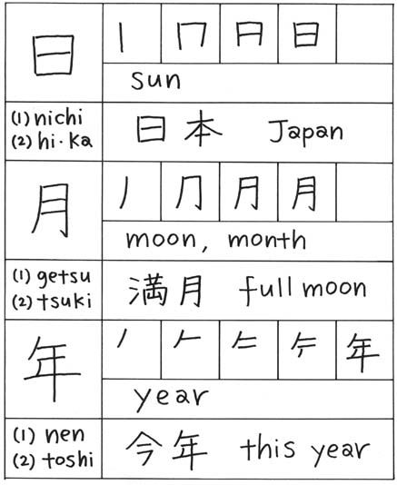 How to write years in japanese