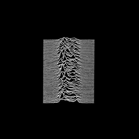 Peter Saville on his classic Joy Division and New Order artwork | Music | The Observer
