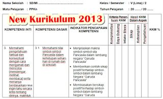 Kabar Guru: Aplikasi KKM Kurikulum 2013 Baru Untuk Sekolah Dasar