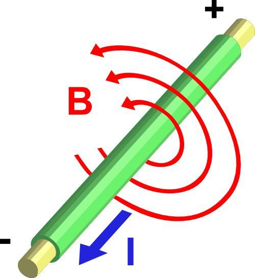 Ecuaciones de Maxwell - Wikipedia, la enciclopedia libre  #  Las ecuaciones de Maxwell son un conjunto de cuatro ecuaciones (originalmente 20 ecuaciones) que describen por completo los fenómenos electromagnéticos. La gran contribución de James Clerk Maxwell fue reunir en estas ecuaciones largos años de resultados experimentales, debidos a Coulomb, Gauss, Ampere, Faraday y otros, introduciendo los conceptos de campo y corriente de desplazamiento, y unificando los campos eléctricos y…