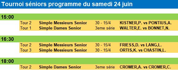 Tournoi Open Seniors : Programme du samedi 24 juin #tcwesthouse  On retrouvera aujourd'hui notamment  - les locaux Pascal Kistner et Laurent Chastin qui auront fort à faire à 15h et 16h30  - et un duel fratricide CROMER vs CROMER qui promet - d'ailleurs on vous donne notre pronostic en exclus : une CROMER va gagner c'est le poulpe prophète du club qui le dit quand on a des bons tuyaux au TC Westhouse on aime les partager avec vous ;-) Donc plus sérieusement un programme royal ce samedi on…