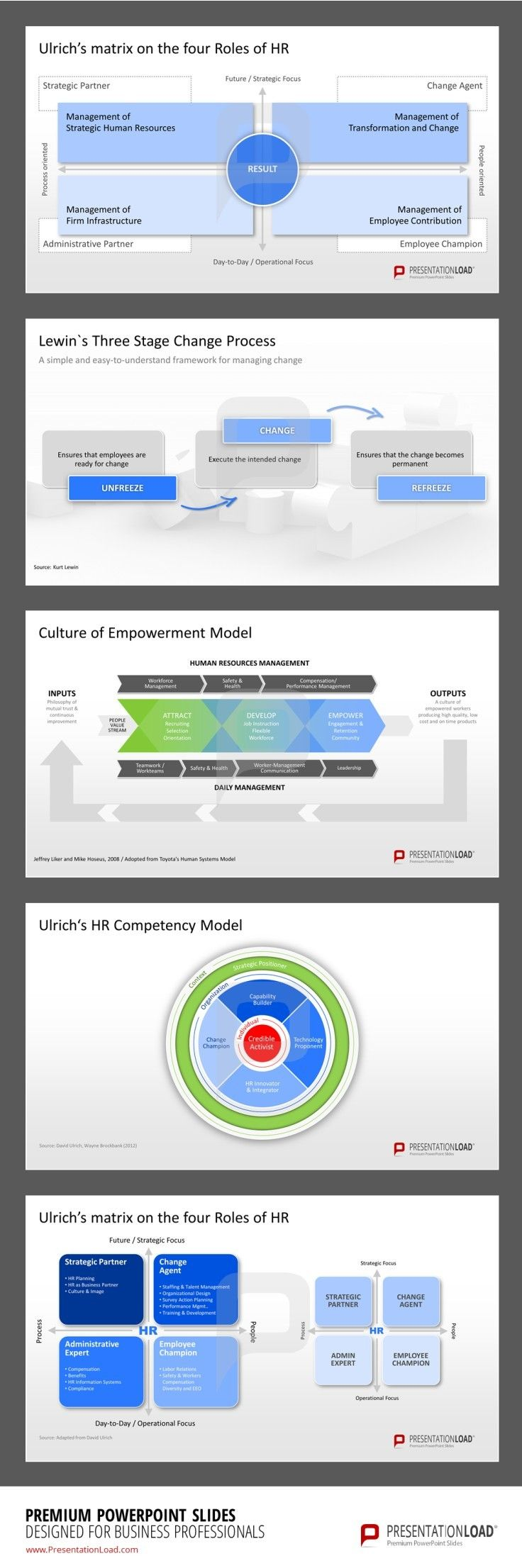 28 best POWERPOINT BEISPIELE images on Pinterest | Charts, Graphics ...